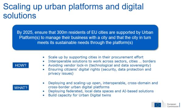 https://www.eurisy.eu/wp-content/uploads/2020/11/space4cities-EC-urban-598x360.png
